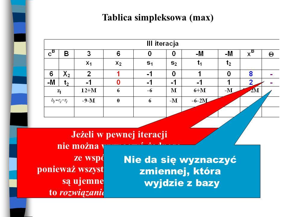 Jeżeli w pewnej iteracji nie można wyznaczyć żadnego ze współczynników Q, ponieważ wszystkie elementy wektora y j są ujemne bądź równe zero, to rozwią