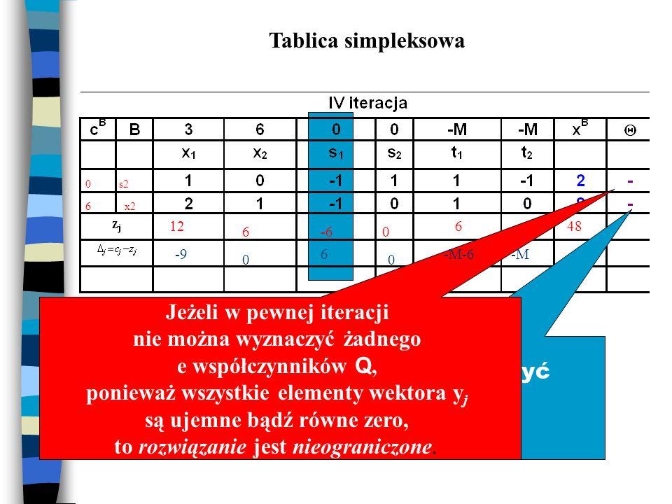 Tablica simpleksowa Nie da się wyznaczyć zmiennej, która wyjdzie z bazy Jeżeli w pewnej iteracji nie można wyznaczyć żadnego e współczynników Q, ponie