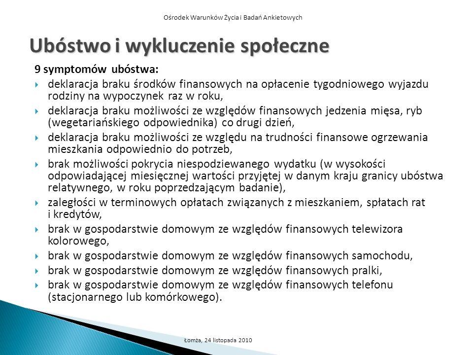 Ośrodek Warunków Życia i Badań Ankietowych Łomża, 24 listopada 2010 Ubóstwo i wykluczenie społeczne 9 symptomów ubóstwa: deklaracja braku środków fina