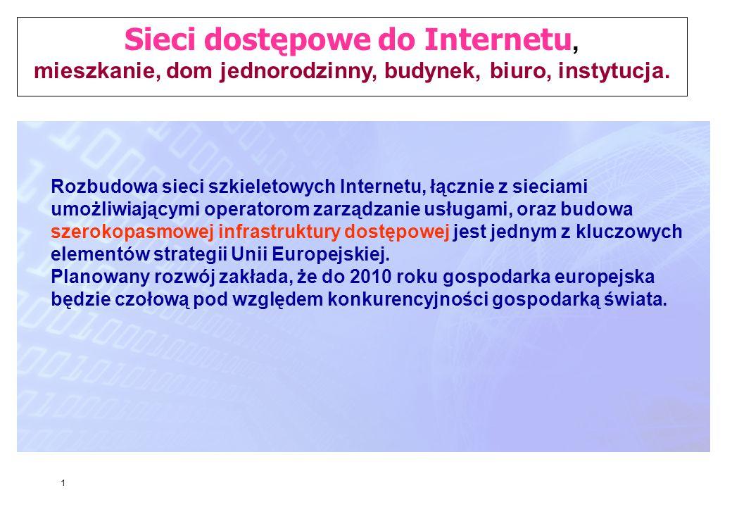 1 Sieci dostępowe do Internetu, mieszkanie, dom jednorodzinny, budynek, biuro, instytucja. Rozbudowa sieci szkieletowych Internetu, łącznie z sieciami