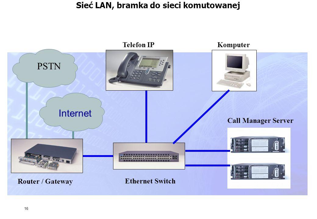 16 Sieć LAN, bramka do sieci komutowanej Ethernet Switch KomputerTelefon IP Call Manager Server Router / Gateway PSTN Internet