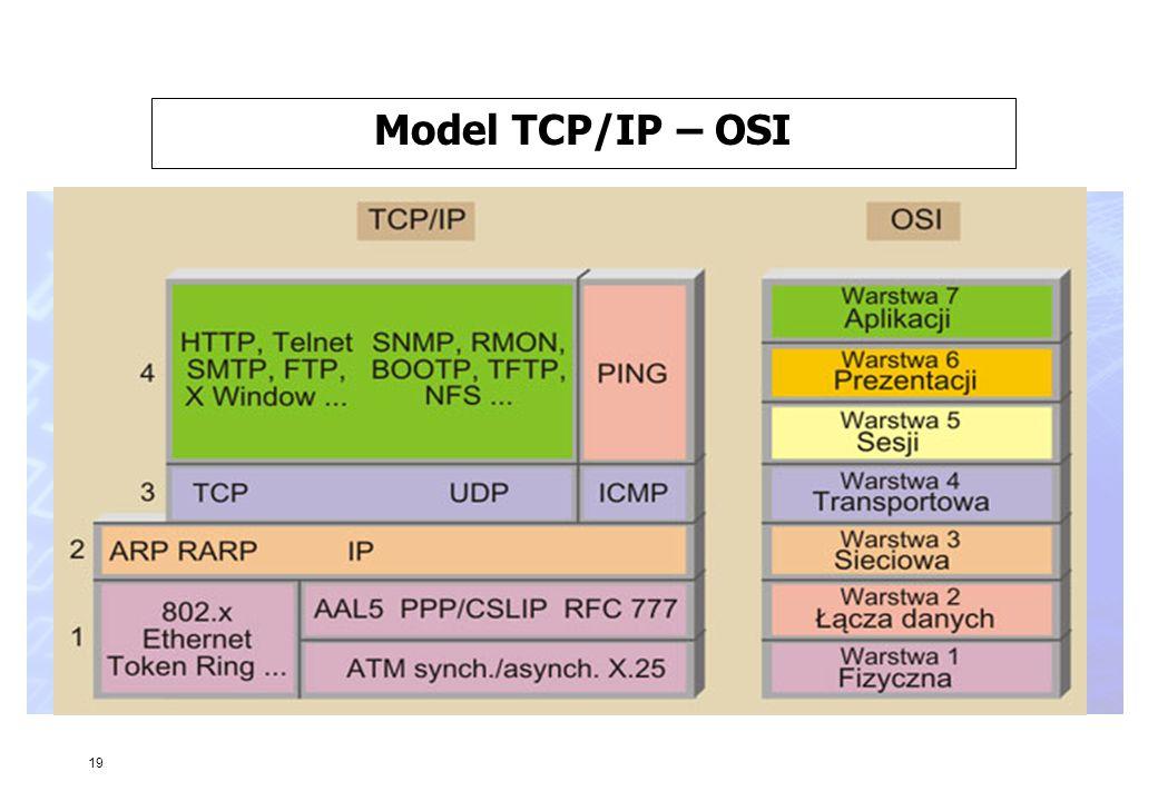 19 Model TCP/IP – OSI