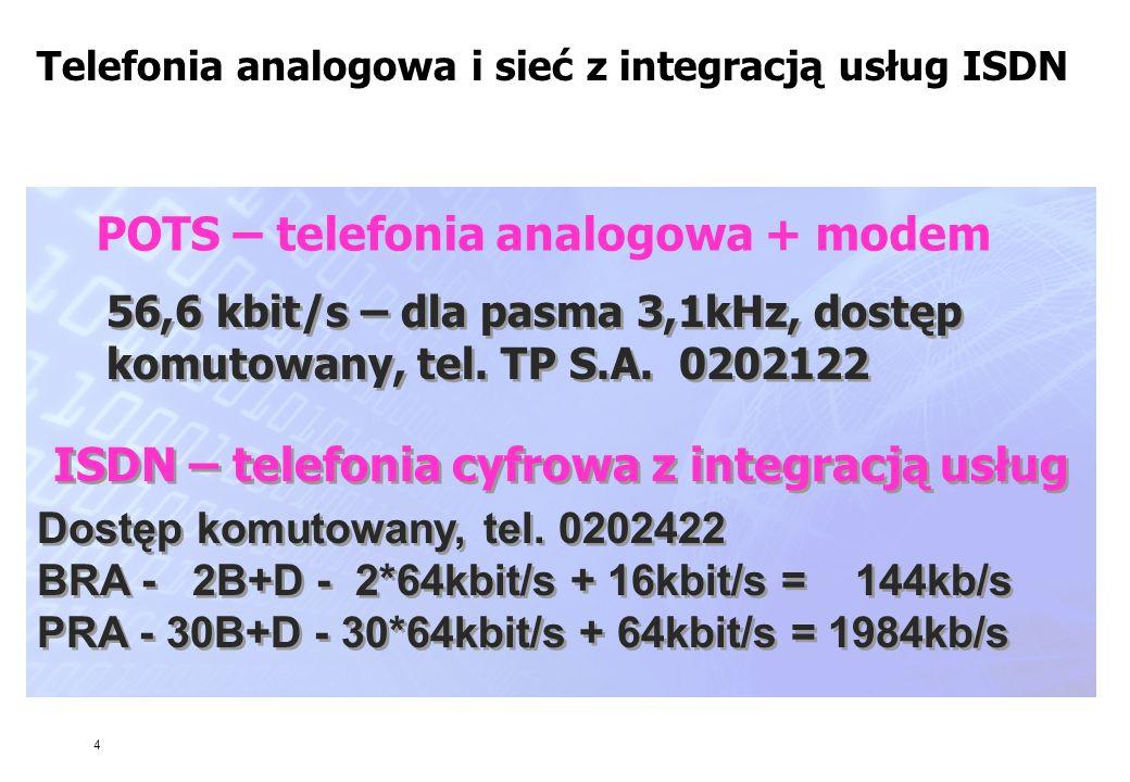 4 ISDN – telefonia cyfrowa z integracją usług Dostęp komutowany, tel. 0202422 BRA - 2B+D - 2*64kbit/s + 16kbit/s = 144kb/s PRA - 30B+D - 30*64kbit/s +