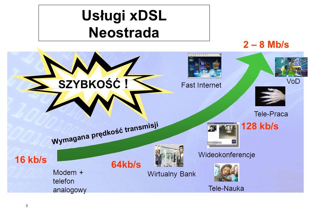 5 Tele-Nauka Wirtualny Bank Wideokonferencje Fast Internet Tele-Praca VoD Wymagana prędkość transmisji SZYBKOŚĆ ! Usługi xDSL Neostrada 2 – 8 Mb/s 16