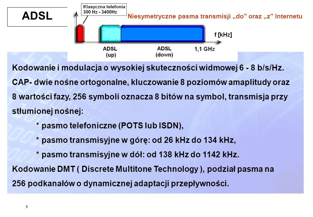 6 Kodowanie i modulacja o wysokiej skuteczności widmowej 6 - 8 b/s/Hz. CAP- dwie nośne ortogonalne, kluczowanie 8 poziomów amaplitudy oraz 8 wartości