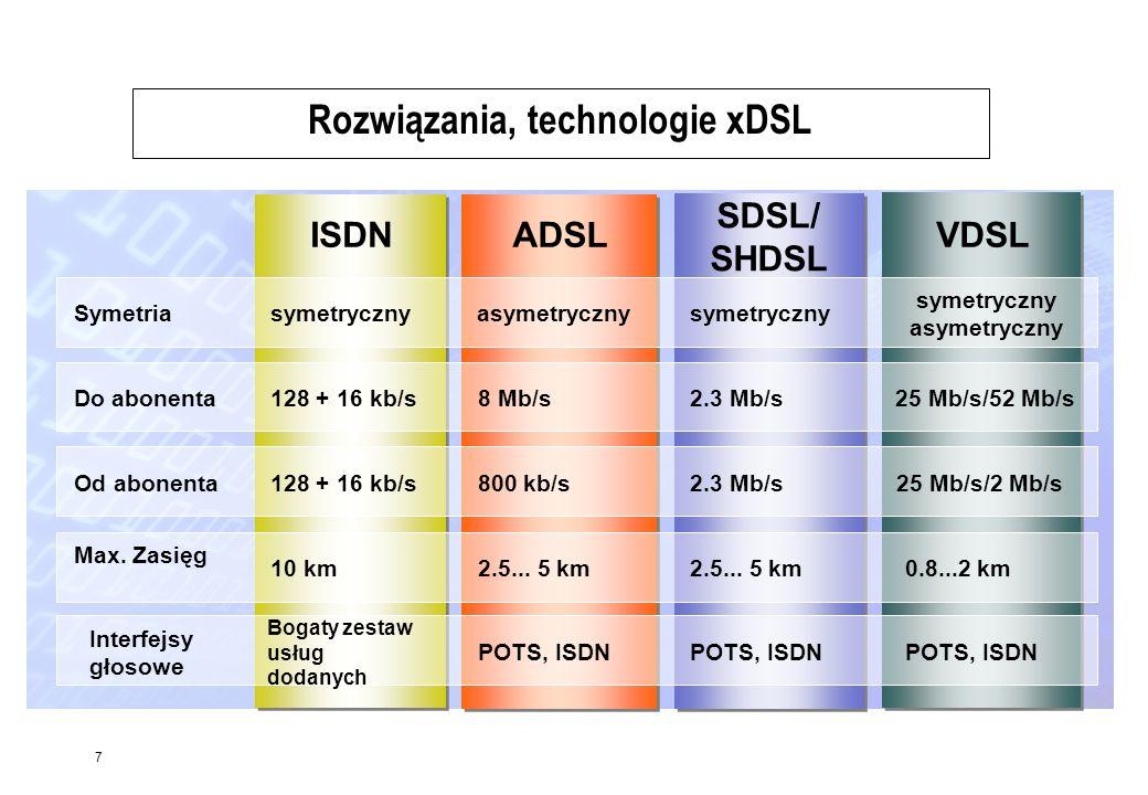 7 Rozwiązania, technologie xDSL ISDN SDSL/ SHDSL ADSLVDSL Interfejsy głosowe Bogaty zestaw usług dodanych POTS, ISDN Symetriasymetryczny asymetryczny