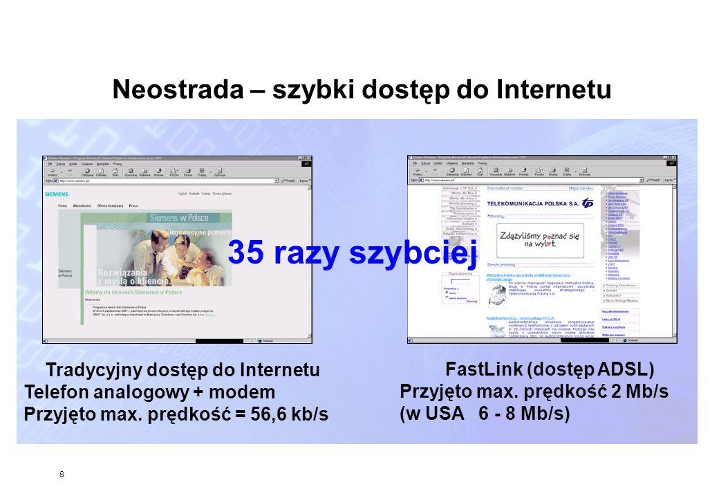 8 Tradycyjny dostęp do Internetu Telefon analogowy + modem Przyjęto max. prędkość = 56,6 kb/s FastLink (dostęp ADSL) Przyjęto max. prędkość 2 Mb/s (w