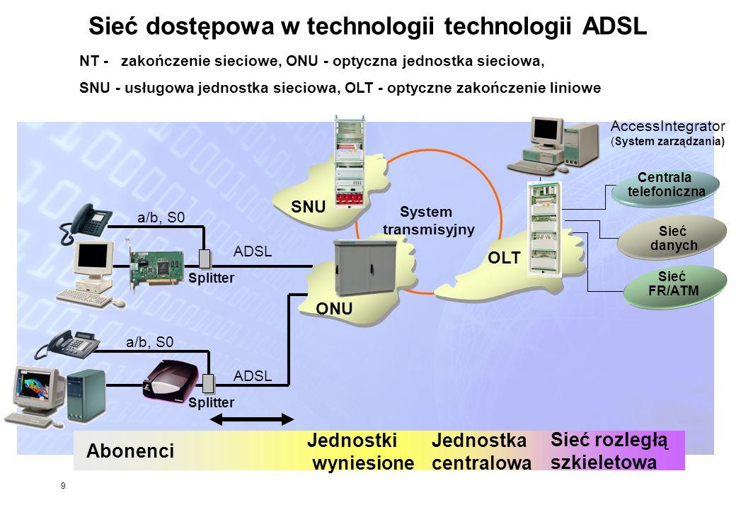 9 Abonenci Jednostki wyniesione Sieć rozległą szkieletowa Sieć dostępowa w technologii technologii ADSL Jednostka centralowa a/b, S0 ADSL a/b, S0 Spli