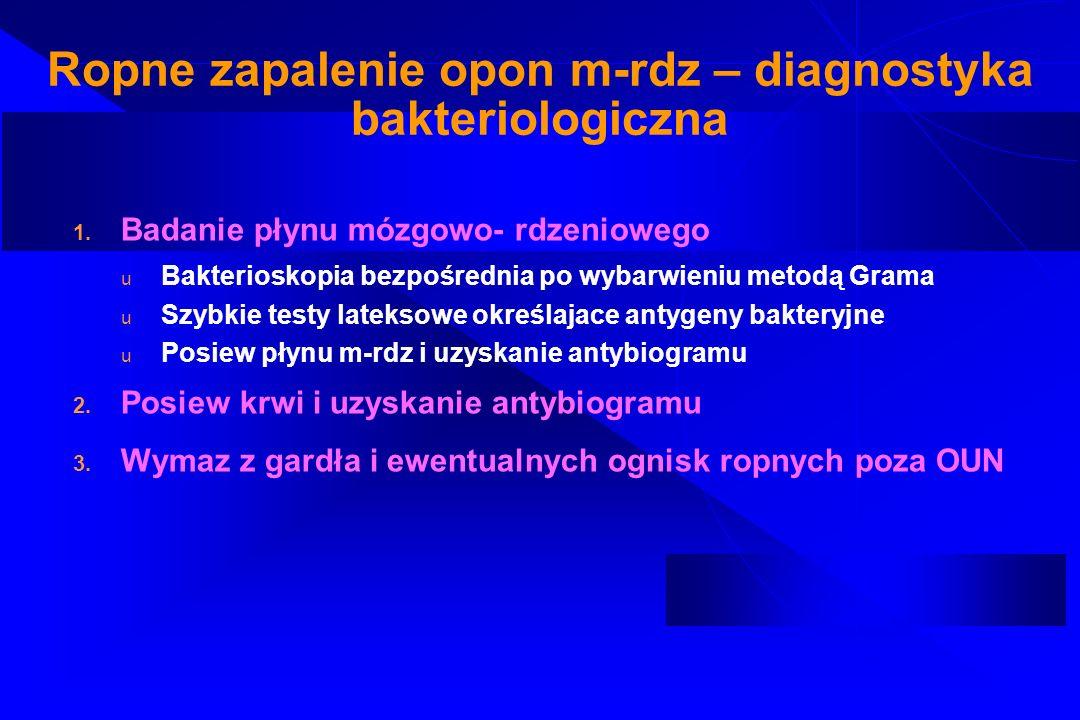 Ropne zapalenie opon m-rdz – diagnostyka bakteriologiczna 1. Badanie płynu mózgowo- rdzeniowego u Bakterioskopia bezpośrednia po wybarwieniu metodą Gr