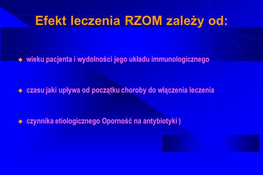 Efekt leczenia RZOM zależy od: wieku pacjenta i wydolności jego układu immunologicznego czasu jaki upływa od początku choroby do włączenia leczenia cz