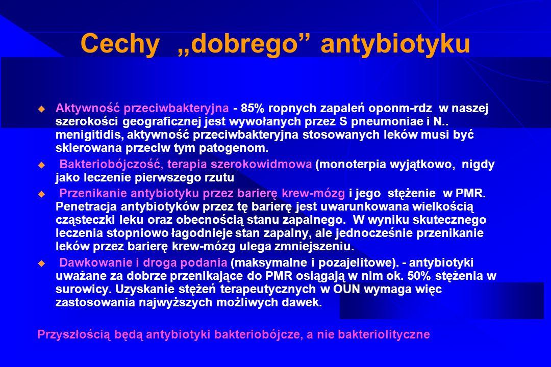 Cechy dobrego antybiotyku Aktywność przeciwbakteryjna - 85% ropnych zapaleń oponm-rdz w naszej szerokości geograficznej jest wywołanych przez S pneumo