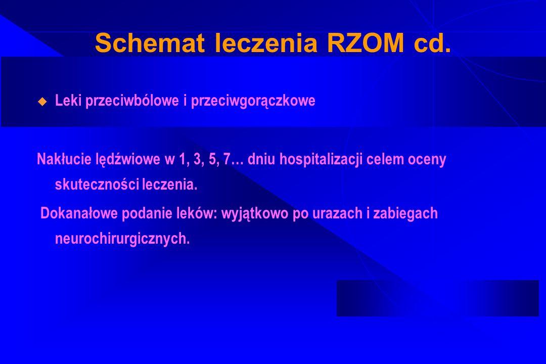 Schemat leczenia RZOM cd. Leki przeciwbólowe i przeciwgorączkowe Nakłucie lędźwiowe w 1, 3, 5, 7… dniu hospitalizacji celem oceny skuteczności leczeni