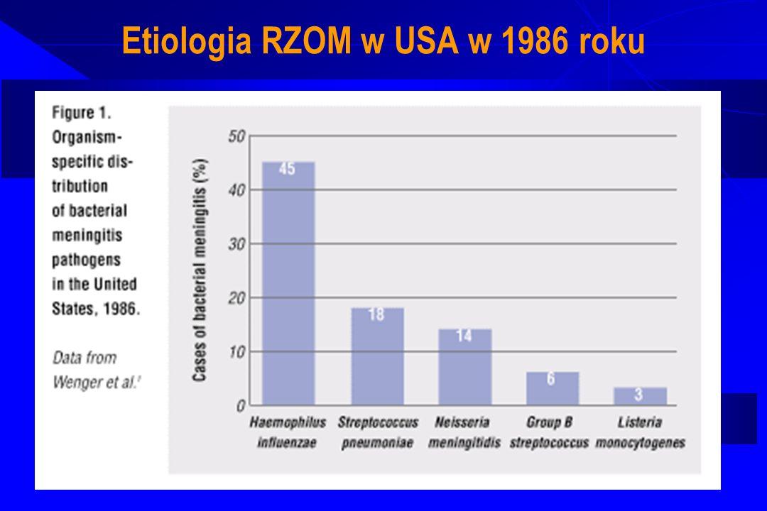 Etiologia RZOM w USA w 1995 roku