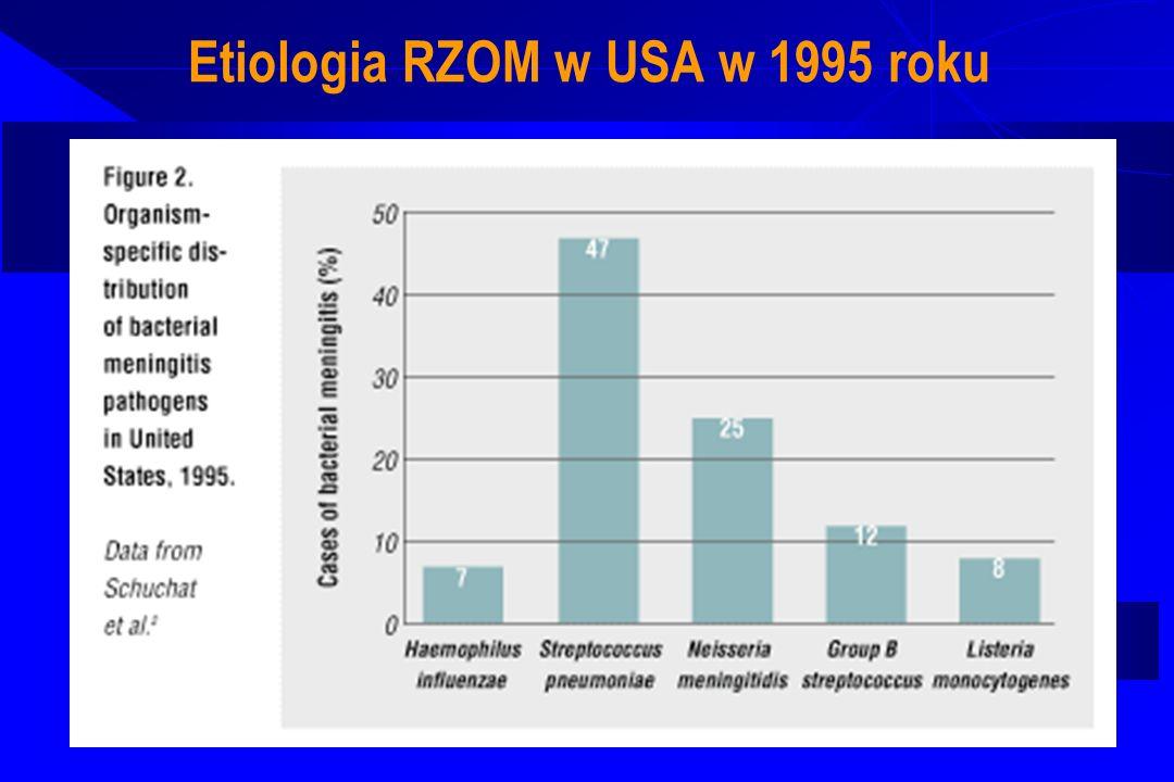 RZOM – zależność pomiędzy etiologią, a czynnikami predysponującymi Ostre zapalenie ucha środkowego, zapalenie zatok, zapalenie płuc – S.