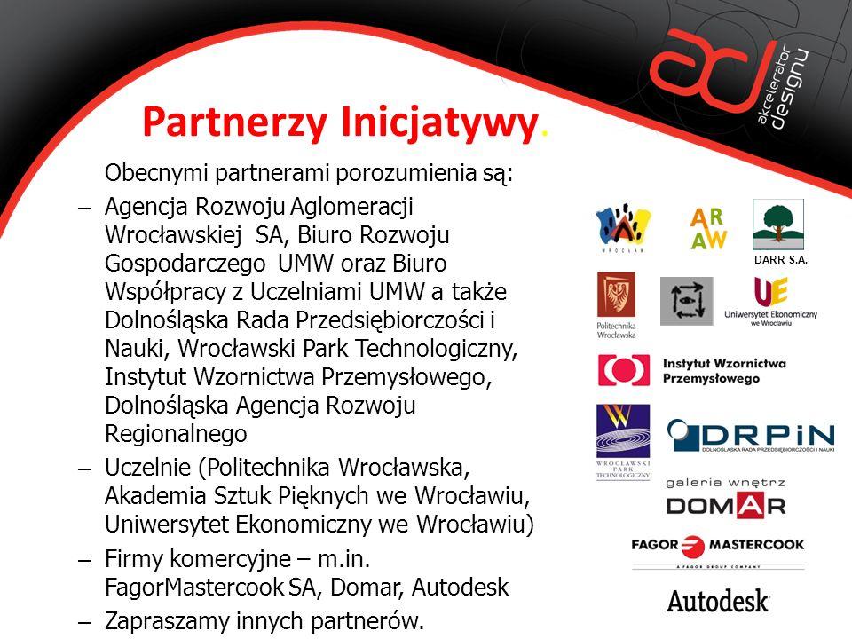 Partnerzy Inicjatywy.