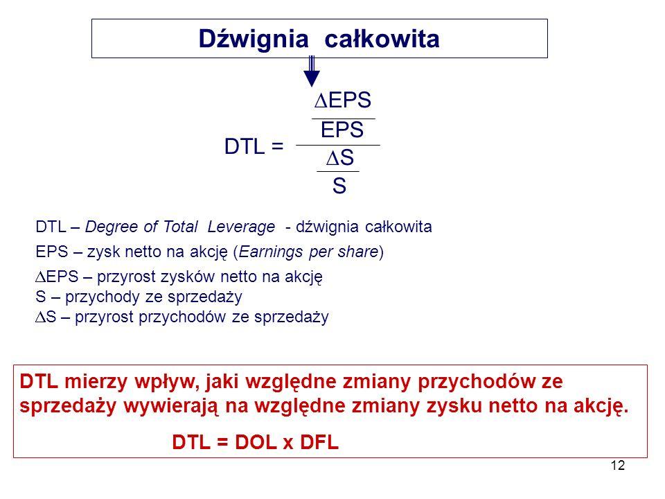 12 Dźwignia całkowita EPS S DTL = DTL – Degree of Total Leverage - dźwignia całkowita EPS – zysk netto na akcję (Earnings per share) EPS – przyrost zy