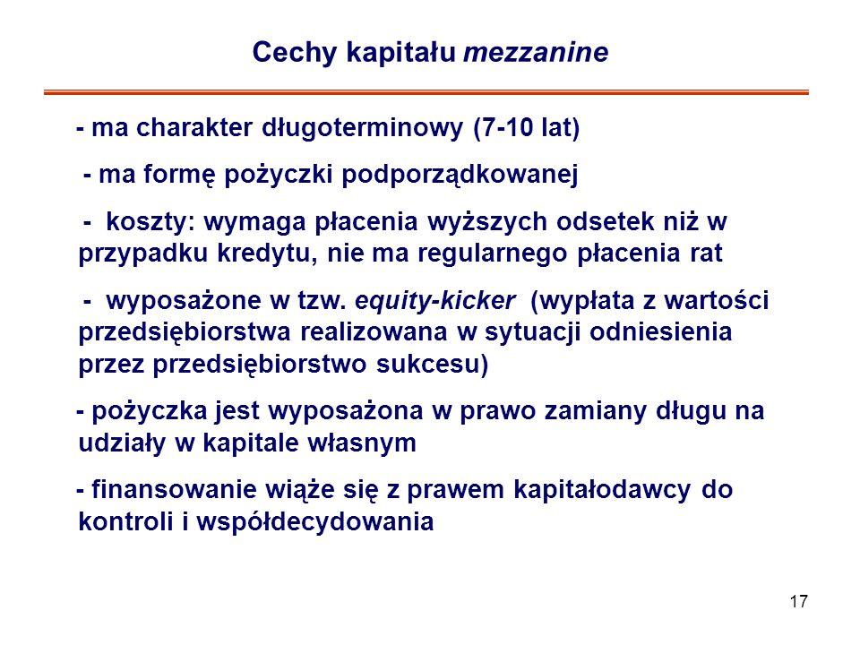 17 Cechy kapitału mezzanine - ma charakter długoterminowy (7-10 lat) - ma formę pożyczki podporządkowanej - koszty: wymaga płacenia wyższych odsetek n