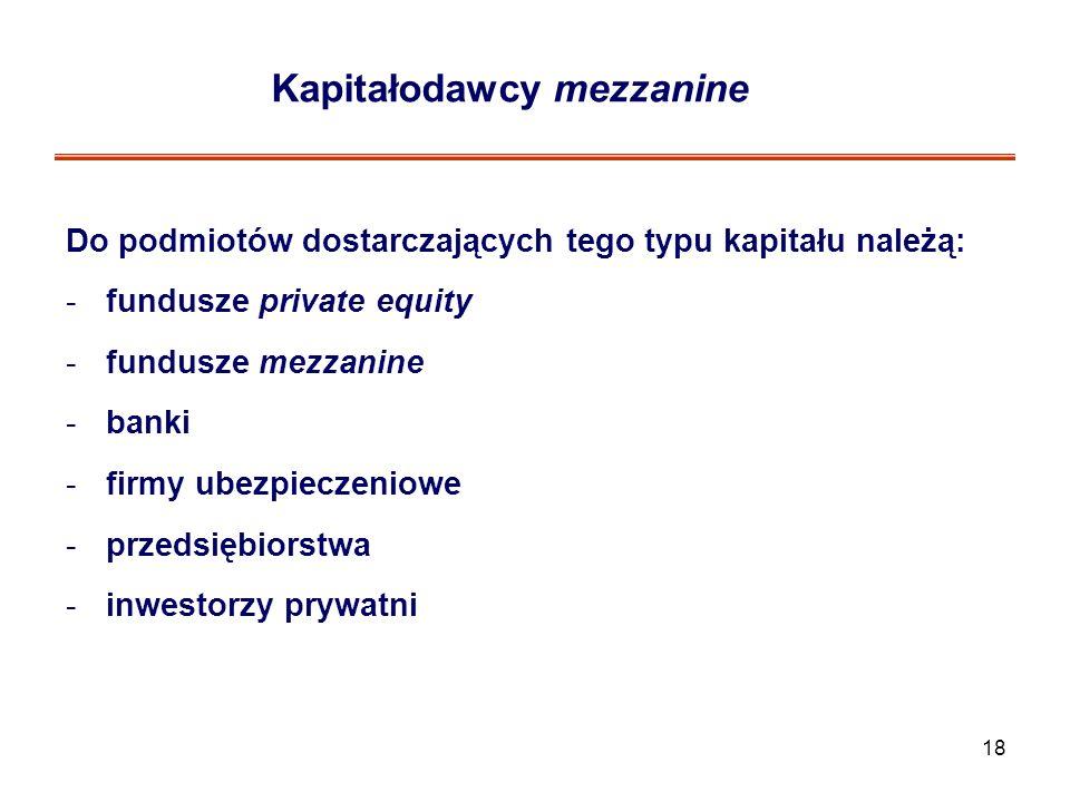 18 Kapitałodawcy mezzanine Do podmiotów dostarczających tego typu kapitału należą: -fundusze private equity -fundusze mezzanine -banki -firmy ubezpieczeniowe -przedsiębiorstwa -inwestorzy prywatni