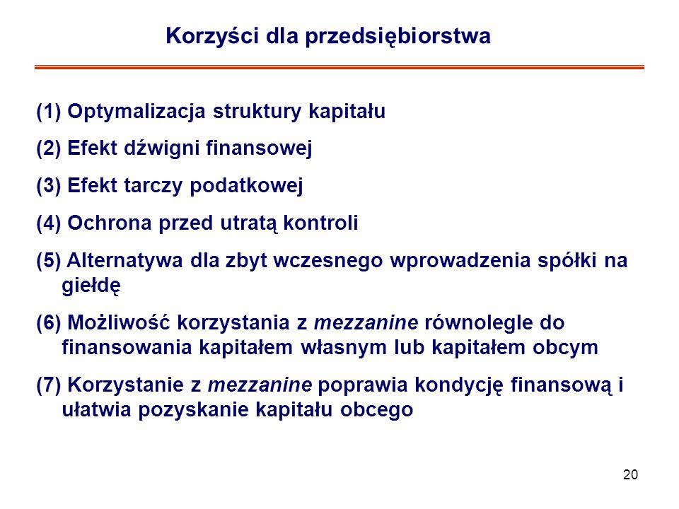 20 Korzyści dla przedsiębiorstwa (1) Optymalizacja struktury kapitału (2) Efekt dźwigni finansowej (3) Efekt tarczy podatkowej (4) Ochrona przed utrat