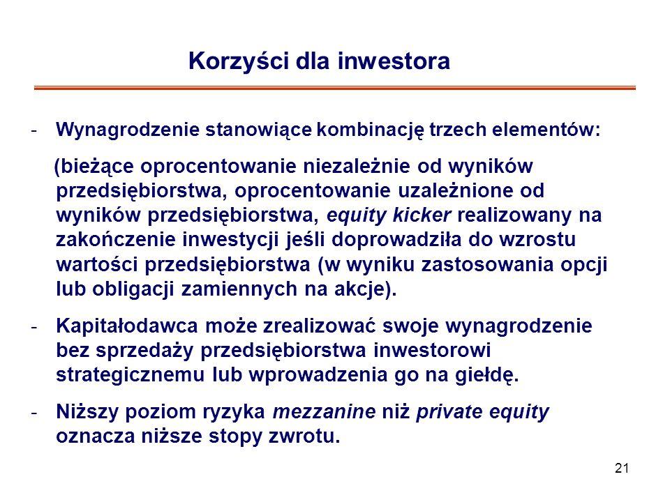 21 Korzyści dla inwestora -Wynagrodzenie stanowiące kombinację trzech elementów: (bieżące oprocentowanie niezależnie od wyników przedsiębiorstwa, oprocentowanie uzależnione od wyników przedsiębiorstwa, equity kicker realizowany na zakończenie inwestycji jeśli doprowadziła do wzrostu wartości przedsiębiorstwa (w wyniku zastosowania opcji lub obligacji zamiennych na akcje).