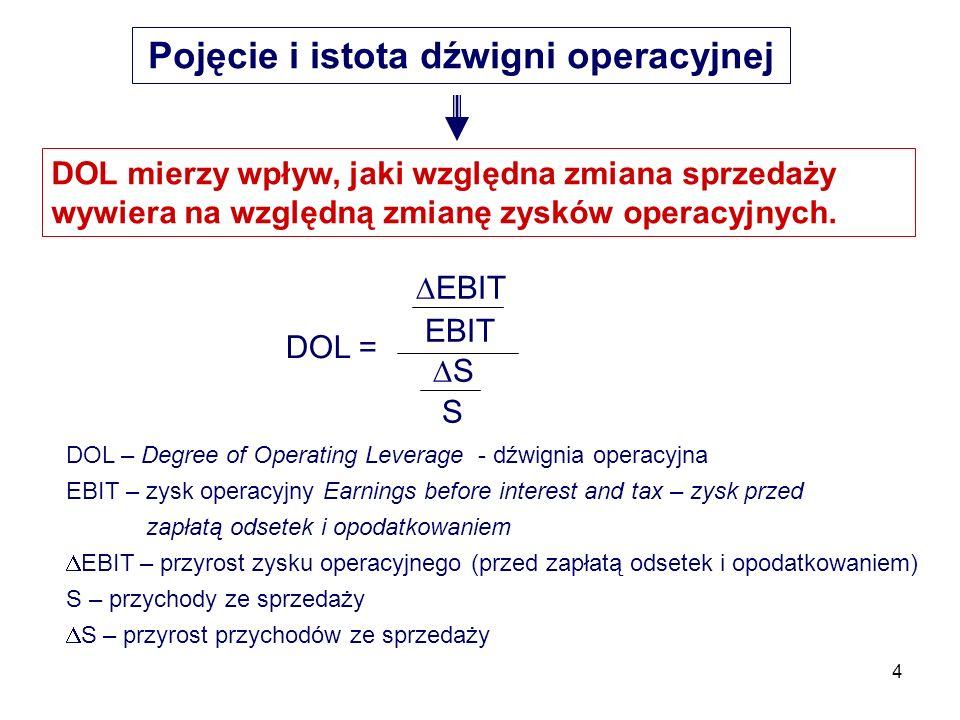 4 Pojęcie i istota dźwigni operacyjnej EBIT S DOL = DOL – Degree of Operating Leverage - dźwignia operacyjna EBIT – zysk operacyjny Earnings before interest and tax – zysk przed zapłatą odsetek i opodatkowaniem EBIT – przyrost zysku operacyjnego (przed zapłatą odsetek i opodatkowaniem) S – przychody ze sprzedaży S – przyrost przychodów ze sprzedaży DOL mierzy wpływ, jaki względna zmiana sprzedaży wywiera na względną zmianę zysków operacyjnych.