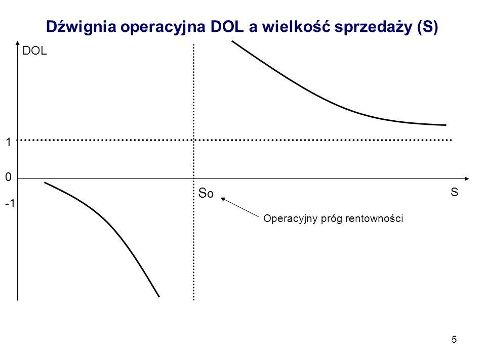 5 Dźwignia operacyjna DOL a wielkość sprzedaży (S) 0 1 SoSo Operacyjny próg rentowności S DOL