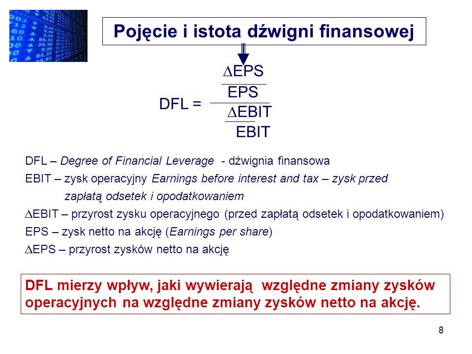 8 Pojęcie i istota dźwigni finansowej EPS EBIT DFL = DFL – Degree of Financial Leverage - dźwignia finansowa EBIT – zysk operacyjny Earnings before interest and tax – zysk przed zapłatą odsetek i opodatkowaniem EBIT – przyrost zysku operacyjnego (przed zapłatą odsetek i opodatkowaniem) EPS – zysk netto na akcję (Earnings per share) EPS – przyrost zysków netto na akcję DFL mierzy wpływ, jaki wywierają względne zmiany zysków operacyjnych na względne zmiany zysków netto na akcję.