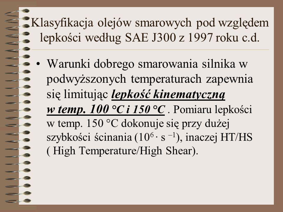 Klasyfikacja olejów smarowych pod względem lepkości według SAE J300 z 1997 roku c.d. Warunki dobrego smarowania silnika w podwyższonych temperaturach