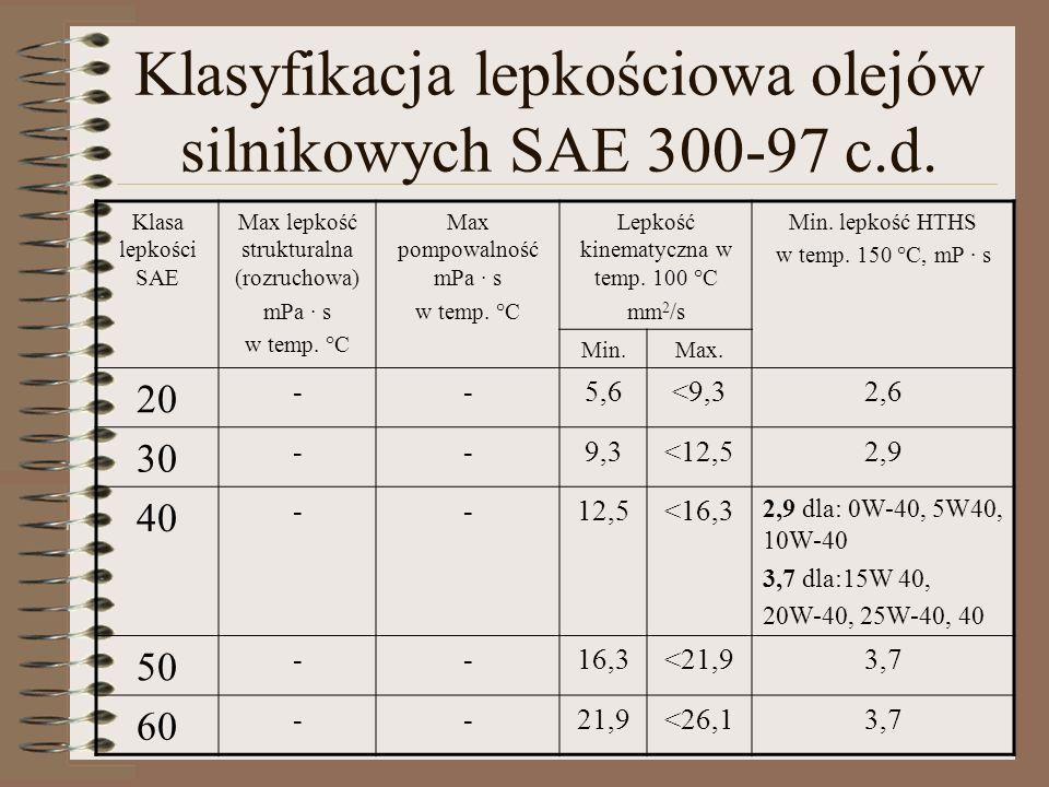 Klasyfikacja lepkościowa olejów silnikowych SAE 300-97 c.d. Klasa lepkości SAE Max lepkość strukturalna (rozruchowa) mPa · s w temp. °C Max pompowalno