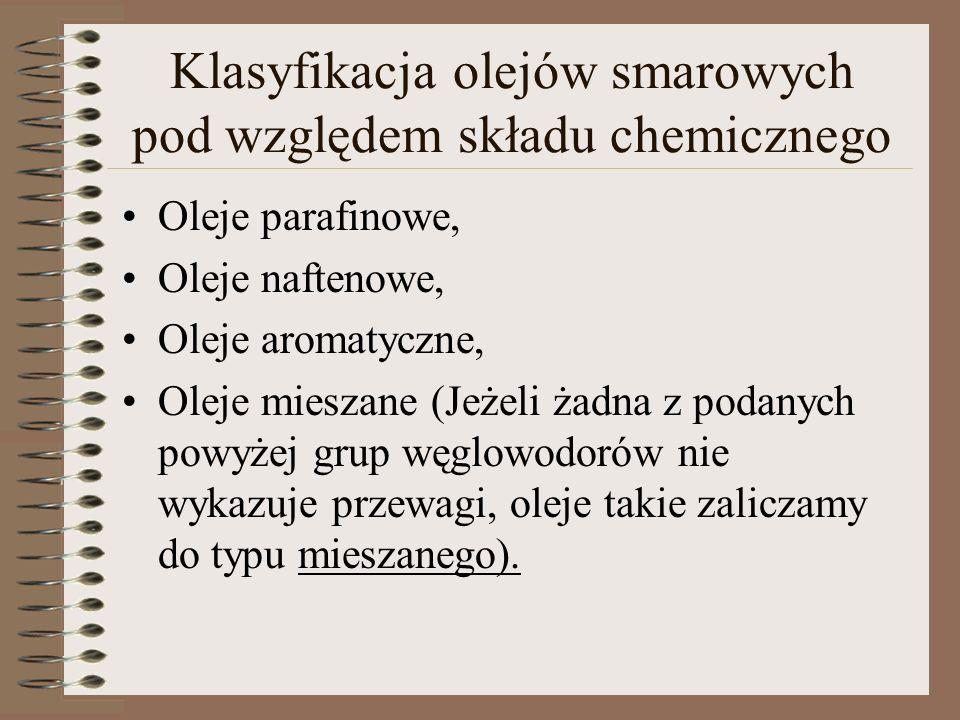 Klasyfikacja olejów smarowych pod względem składu chemicznego Oleje parafinowe, Oleje naftenowe, Oleje aromatyczne, Oleje mieszane (Jeżeli żadna z pod