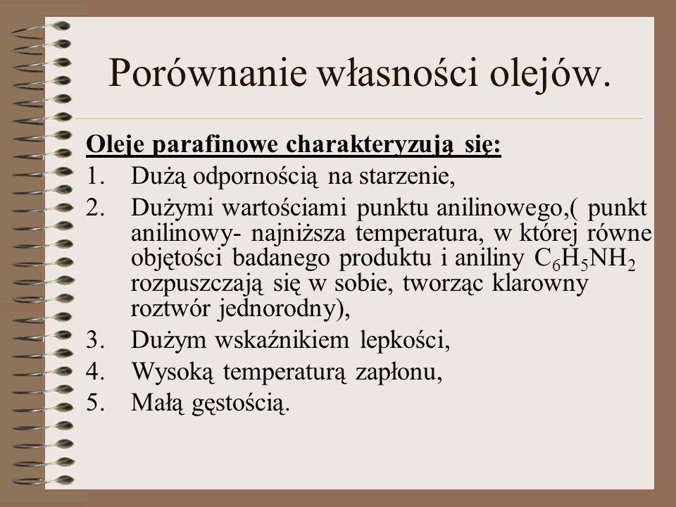 Charakterystyka lepkościowa oleju wielosezonowego -20+100 Temperatura, °C Lepkość 40 10W-40 10W
