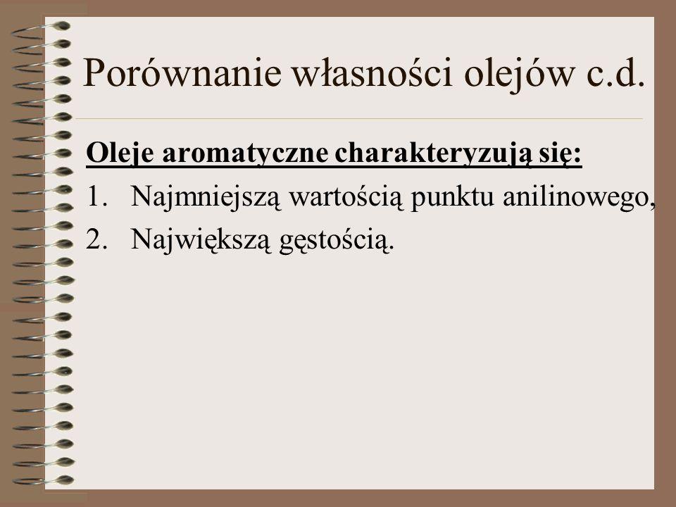 Porównanie własności olejów c.d. Oleje aromatyczne charakteryzują się: 1.Najmniejszą wartością punktu anilinowego, 2.Największą gęstością.