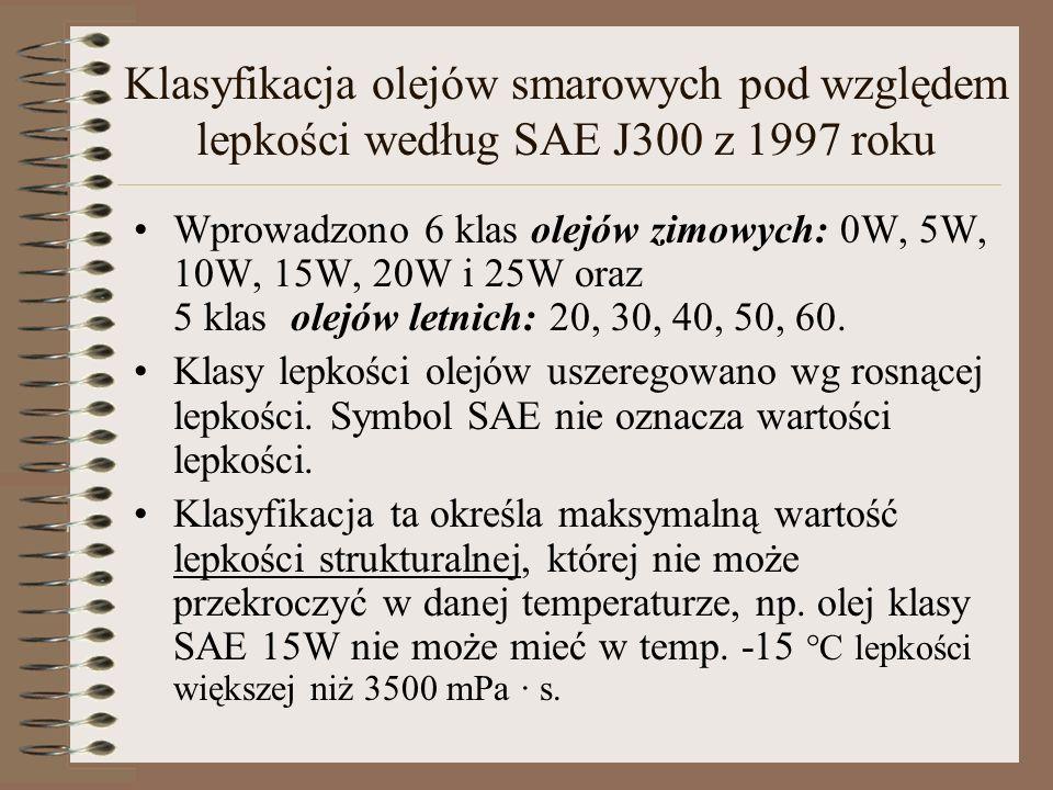 Klasyfikacja olejów smarowych pod względem lepkości według SAE J300 z 1997 roku Wprowadzono 6 klas olejów zimowych: 0W, 5W, 10W, 15W, 20W i 25W oraz 5