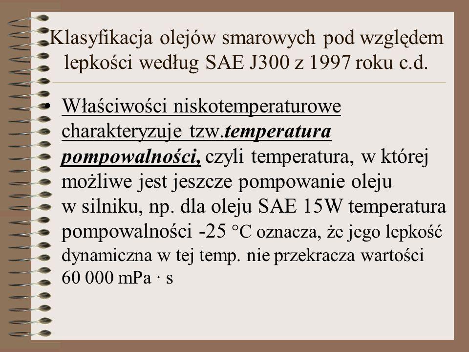 Klasyfikacja olejów smarowych pod względem lepkości według SAE J300 z 1997 roku c.d. Właściwości niskotemperaturowe charakteryzuje tzw.temperatura pom