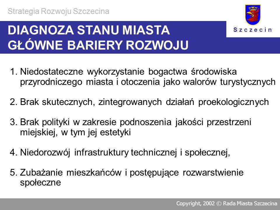 ANALIZA UWARUNKOWAŃ ROZWOJU S z c z e c i n Strategia Rozwoju Szczecina Copyright, 2002 © Rada Miasta Szczecina UWARUNKOWANIA ROZWOJU I ANALIZA SWOT W