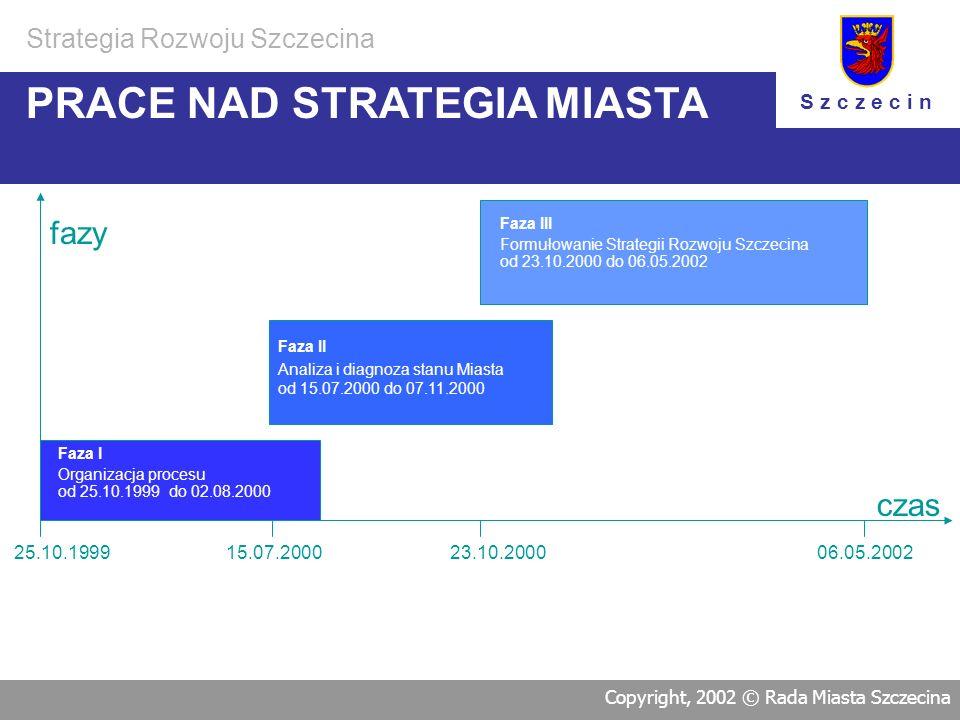 n Dobra strategia budowana jest na wiedzy samorządu, mieszkańców i ekspertów zewnętrznych n Strategia powinna być wypracowana i zaakceptowana przy czy