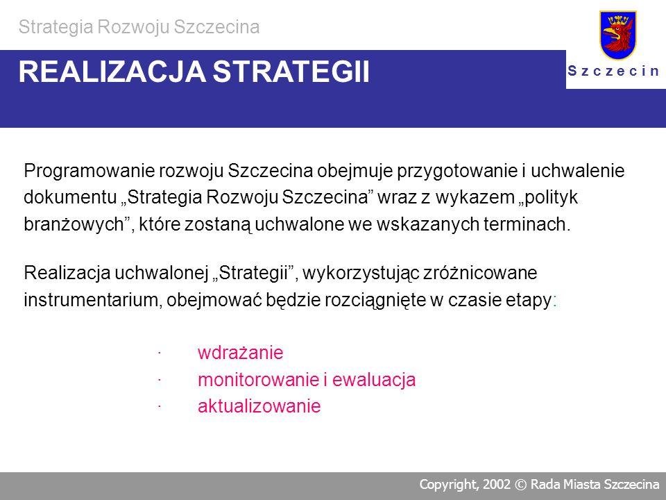 Zgodność Strategii Szczecina ze Strategią Województwa