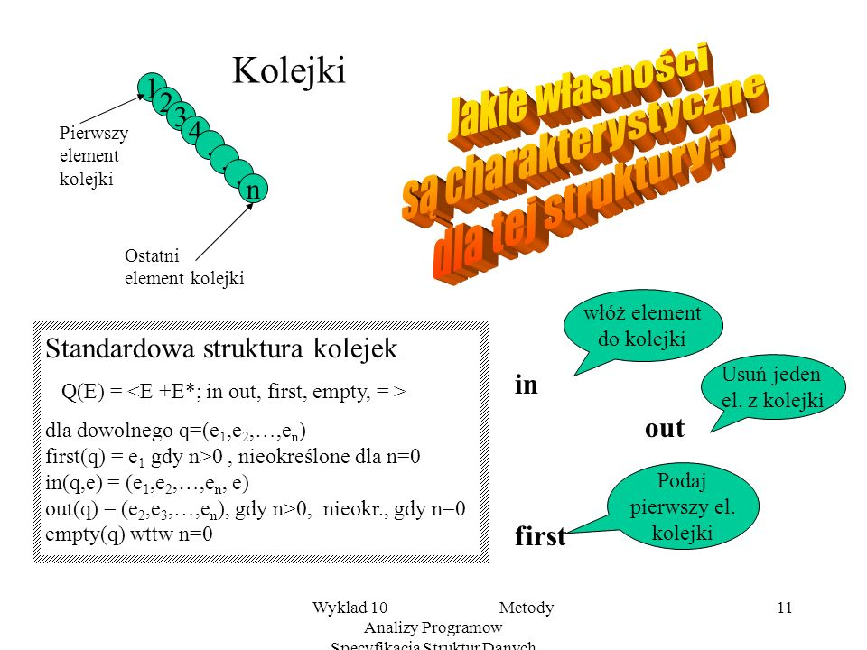 Wyklad 10 Metody Analizy Programow Specyfikacja Struktur Danych 10 Abstrakcyjna struktura stosów Można zatem uważać, że AxS stanowi definicję abstrakc