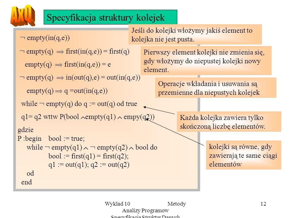 Wyklad 10 Metody Analizy Programow Specyfikacja Struktur Danych 11 Kolejki 1 2 3 4... n Pierwszy element kolejki Ostatni element kolejki Standardowa s