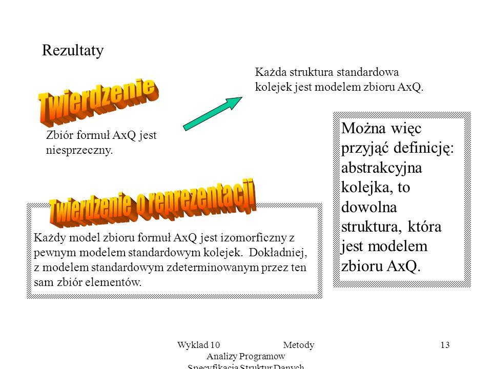 Wyklad 10 Metody Analizy Programow Specyfikacja Struktur Danych 12 Specyfikacja struktury kolejek empty(in(q,e)) empty(q) first(in(q,e)) = first(q) em
