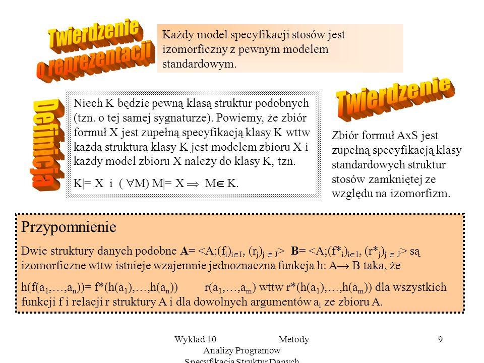 Wyklad 10 Metody Analizy Programow Specyfikacja Struktur Danych 8 Specyfikacja struktury stosów empty(push(s,e)) top(push(s,e)) = e empty(s) push(pop(