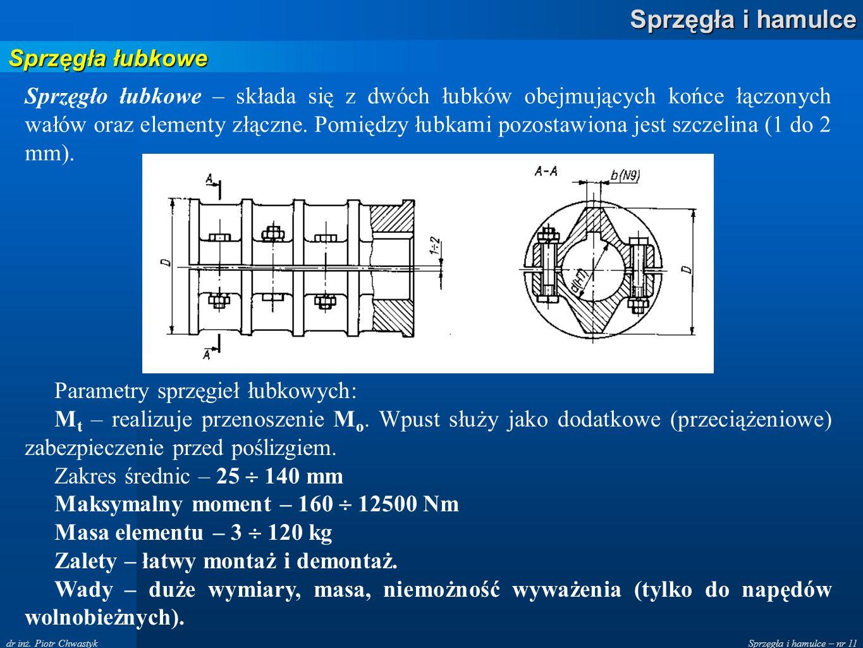 Sprzęgła i hamulce – nr 11 Sprzęgła i hamulce dr inż. Piotr Chwastyk Sprzęgła łubkowe Sprzęgło łubkowe – składa się z dwóch łubków obejmujących końce