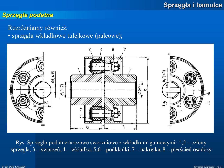 Sprzęgła i hamulce – nr 24 Sprzęgła i hamulce dr inż. Piotr Chwastyk Sprzęgła podatne Rozróżniamy również: sprzęgła wkładkowe tulejkowe (palcowe); Rys