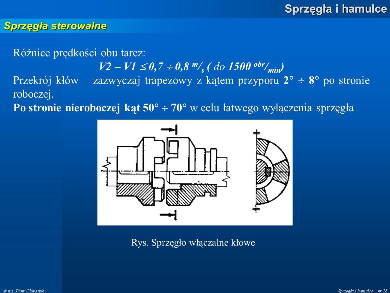 Sprzęgła i hamulce – nr 28 Sprzęgła i hamulce dr inż. Piotr Chwastyk Sprzęgła sterowalne Różnice prędkości obu tarcz: V2 – V1 0,7 0,8 m / s ( do 1500