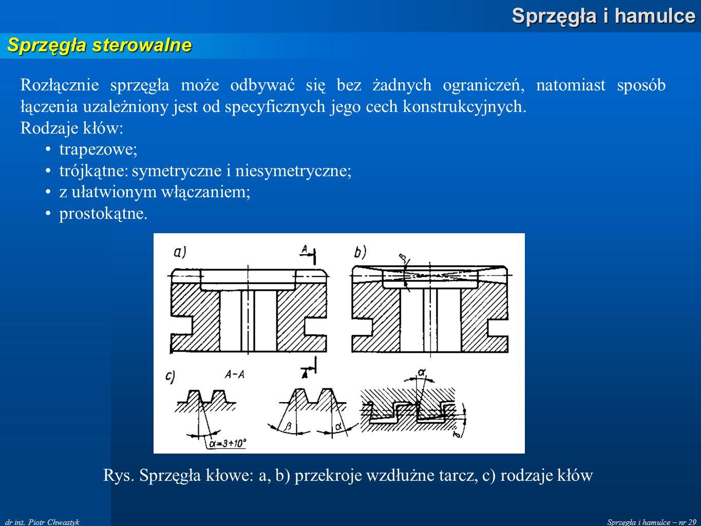 Sprzęgła i hamulce – nr 29 Sprzęgła i hamulce dr inż. Piotr Chwastyk Sprzęgła sterowalne Rozłącznie sprzęgła może odbywać się bez żadnych ograniczeń,