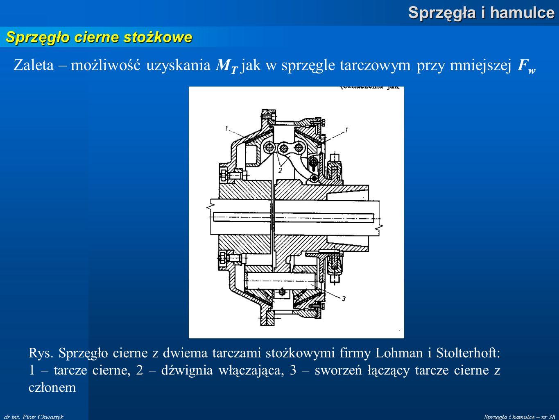 Sprzęgła i hamulce – nr 38 Sprzęgła i hamulce dr inż. Piotr Chwastyk Sprzęgło cierne stożkowe Rys. Sprzęgło cierne z dwiema tarczami stożkowymi firmy