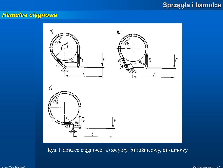 Sprzęgła i hamulce – nr 54 Sprzęgła i hamulce dr inż. Piotr Chwastyk Hamulce cięgnowe Rys. Hamulce cięgnowe: a) zwykły, b) różnicowy, c) sumowy
