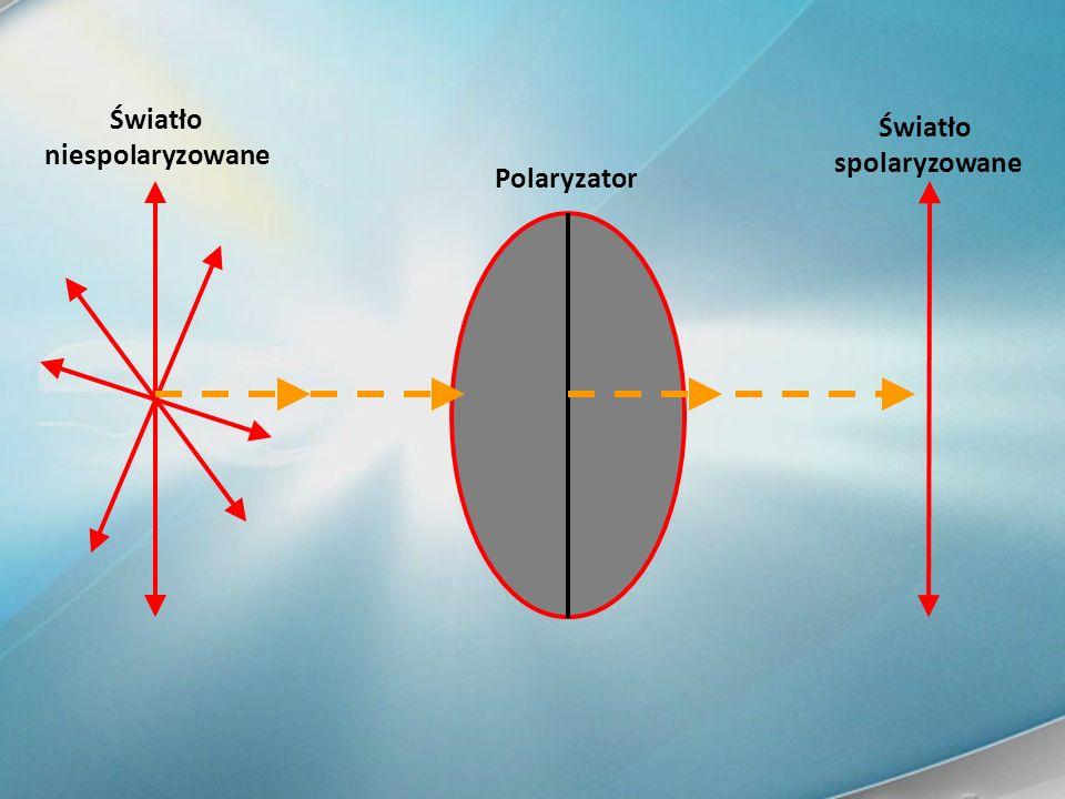 Światło niespolaryzowane Polaryzator Światło spolaryzowane