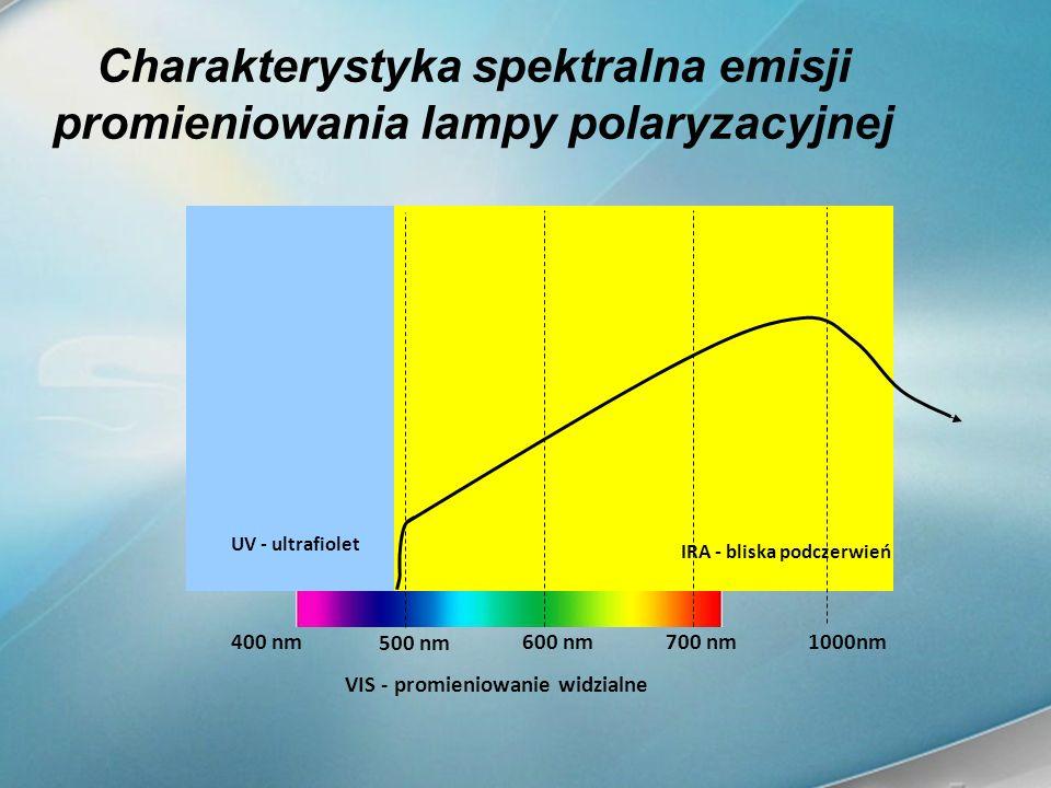 Charakterystyka spektralna emisji promieniowania lampy polaryzacyjnej 400 nm 500 nm 600 nm700 nm UV - ultrafiolet IRA - bliska podczerwień 1000nm VIS
