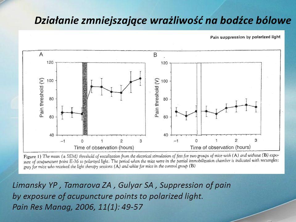 Działanie zmniejszające wrażliwość na bodźce bólowe Limansky YP, Tamarova ZA, Gulyar SA, Suppression of pain by exposure of acupuncture points to pola